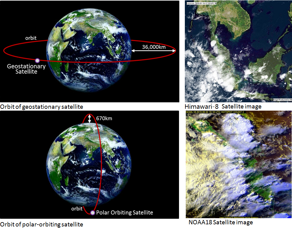 Satellite Graphics