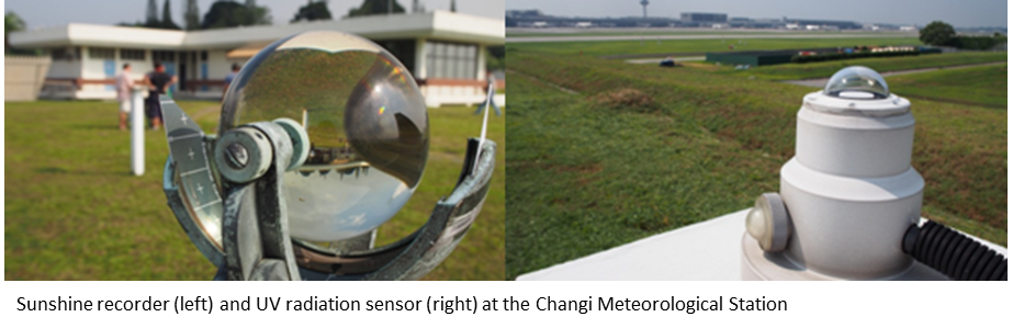 Sunshine reorder and radiation sensor