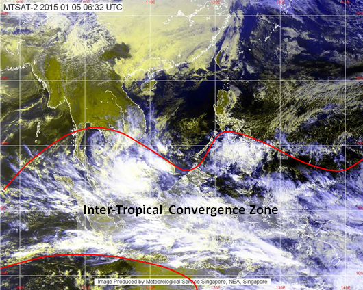Inter Tropical Convergence Zone