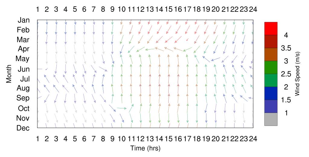 CCS-Figure9